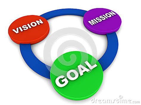 Photography Business Plan - Vision and Mission Statement